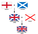 679pxflags_of_the_union_jack