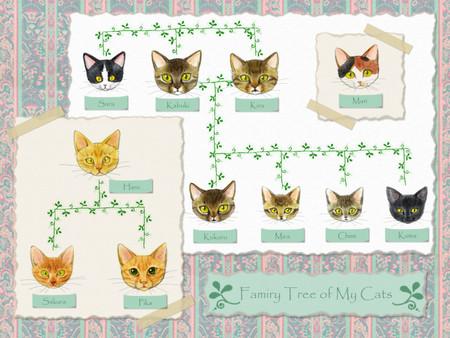 Catsfamilytree1